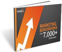 Internet markkinointi raportti HubSpot